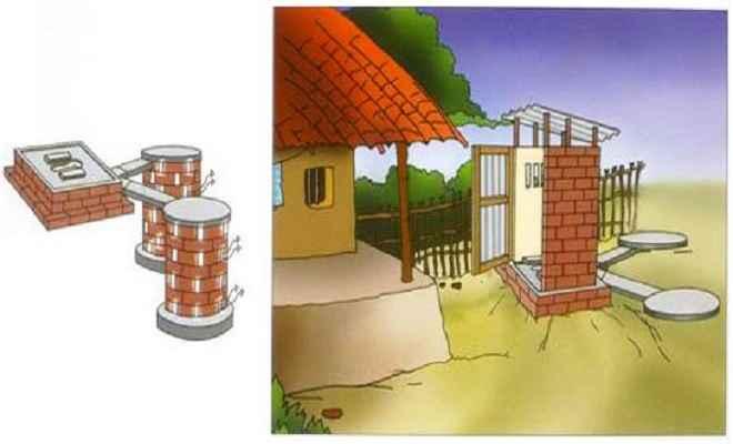 स्कूल में जल व शौचालय सुविधाओं का निरीक्षण