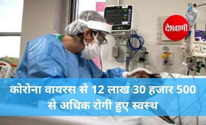 देश में कोरोना वायरस से 12 लाख 30 हजार 500 से अधिक रोगी हुए स्वस्थ